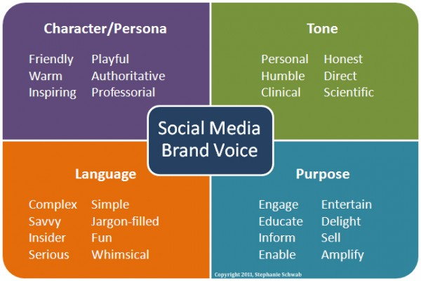 social-media_brand_voice